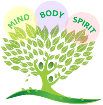 picture of a tree that says mind, body, spirit